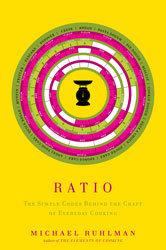rulman-ratio